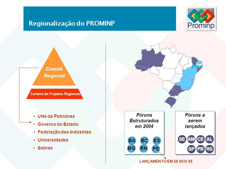 Carteira de Projetos Regionais Comitê Regional UNs da Petrobras Governo do Estado Federação das Indústrias Universidades Sebrae Fóruns Estruturados em
