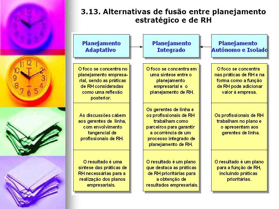 3.13. Alternativas de fusão entre planejamento estratégico e de RH