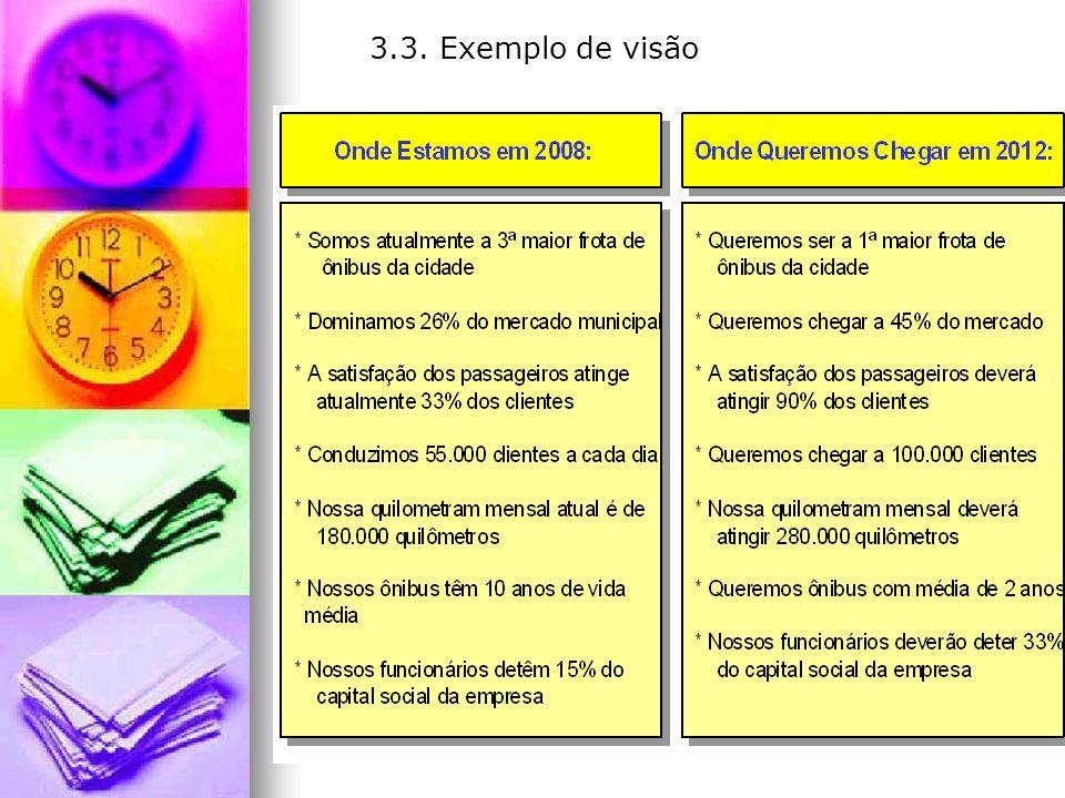 3.3. Exemplo de visão