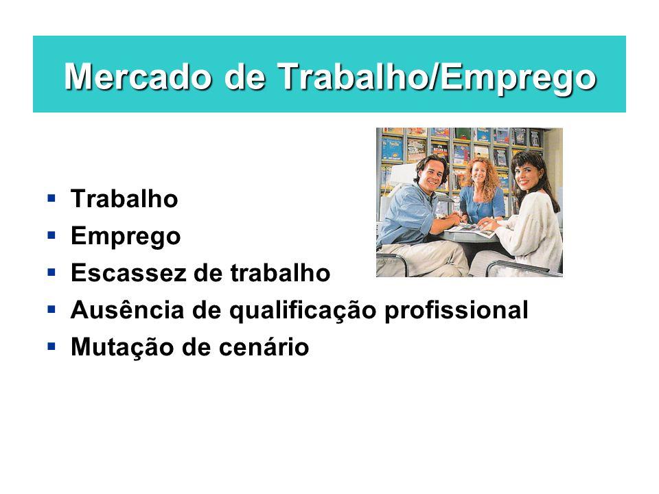 Mercado de Trabalho/Emprego Trabalho Emprego Escassez de trabalho Ausência de qualificação profissional Mutação de cenário