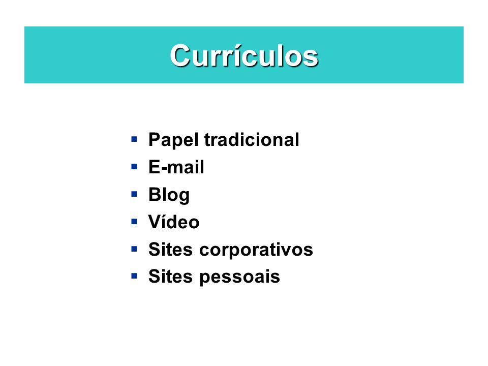 Currículos Papel tradicional E-mail Blog Vídeo Sites corporativos Sites pessoais