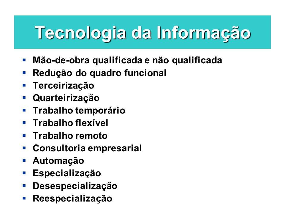 Tecnologia da Informação Mão-de-obra qualificada e não qualificada Redução do quadro funcional Terceirização Quarteirização Trabalho temporário Trabal