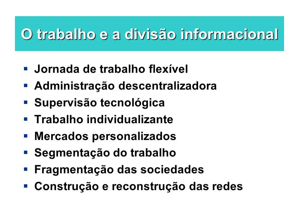 O trabalho e a divisão informacional Jornada de trabalho flexível Administração descentralizadora Supervisão tecnológica Trabalho individualizante Mer