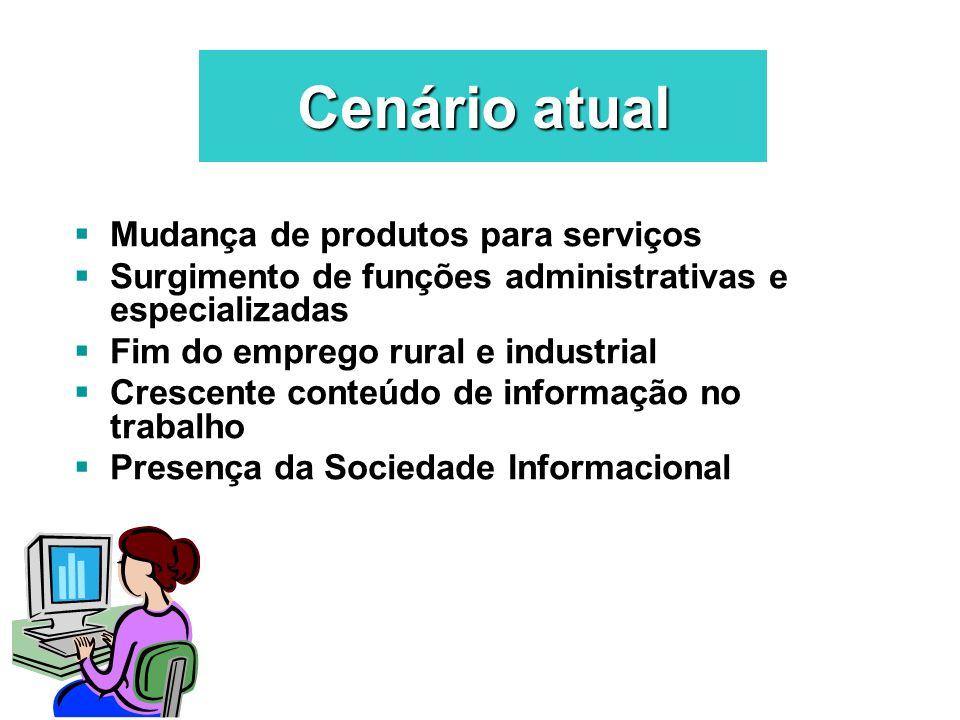 Cenário atual Mudança de produtos para serviços Surgimento de funções administrativas e especializadas Fim do emprego rural e industrial Crescente con