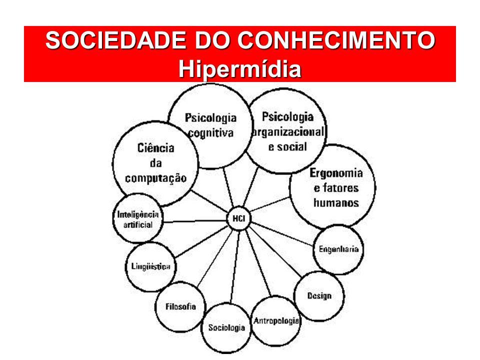 SOCIEDADE DO CONHECIMENTO Hipermídia