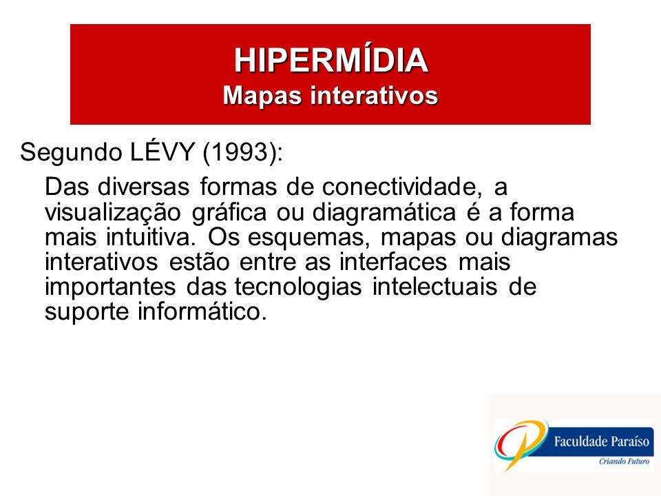 Segundo LÉVY (1993): Das diversas formas de conectividade, a visualização gráfica ou diagramática é a forma mais intuitiva. Os esquemas, mapas ou diag