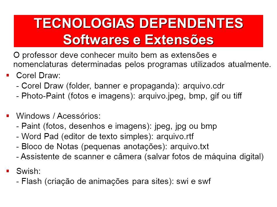 TECNOLOGIAS DEPENDENTES Softwares e Extensões O professor deve conhecer muito bem as extensões e nomenclaturas determinadas pelos programas utilizados