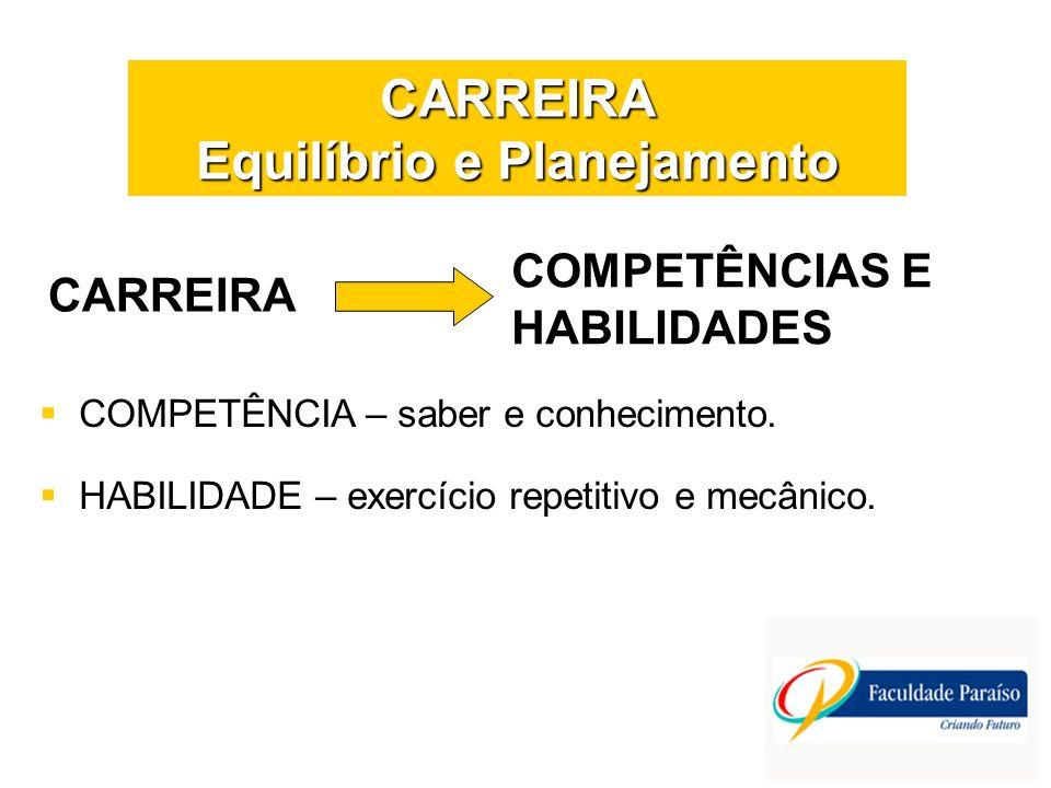 CARREIRA Equilíbrio e Planejamento CARREIRA COMPETÊNCIAS E HABILIDADES COMPETÊNCIA – saber e conhecimento. HABILIDADE – exercício repetitivo e mecânic