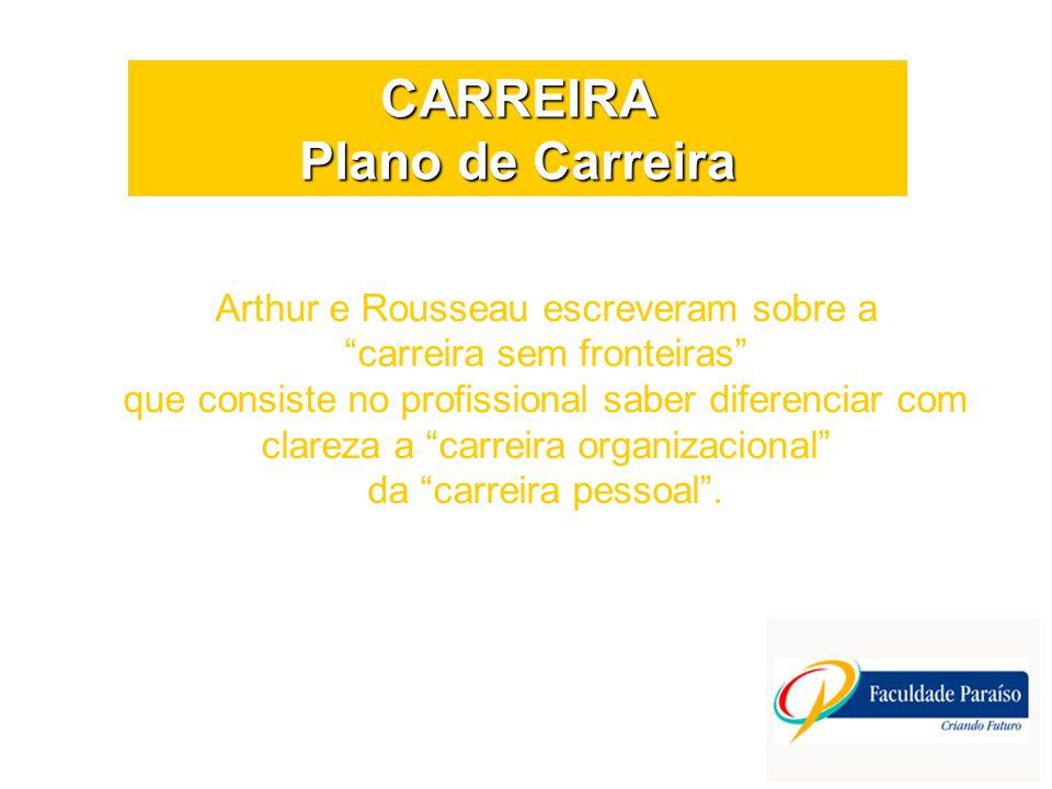 CARREIRA Plano de Carreira Arthur e Rousseau escreveram sobre a carreira sem fronteiras que consiste no profissional saber diferenciar com clareza a c
