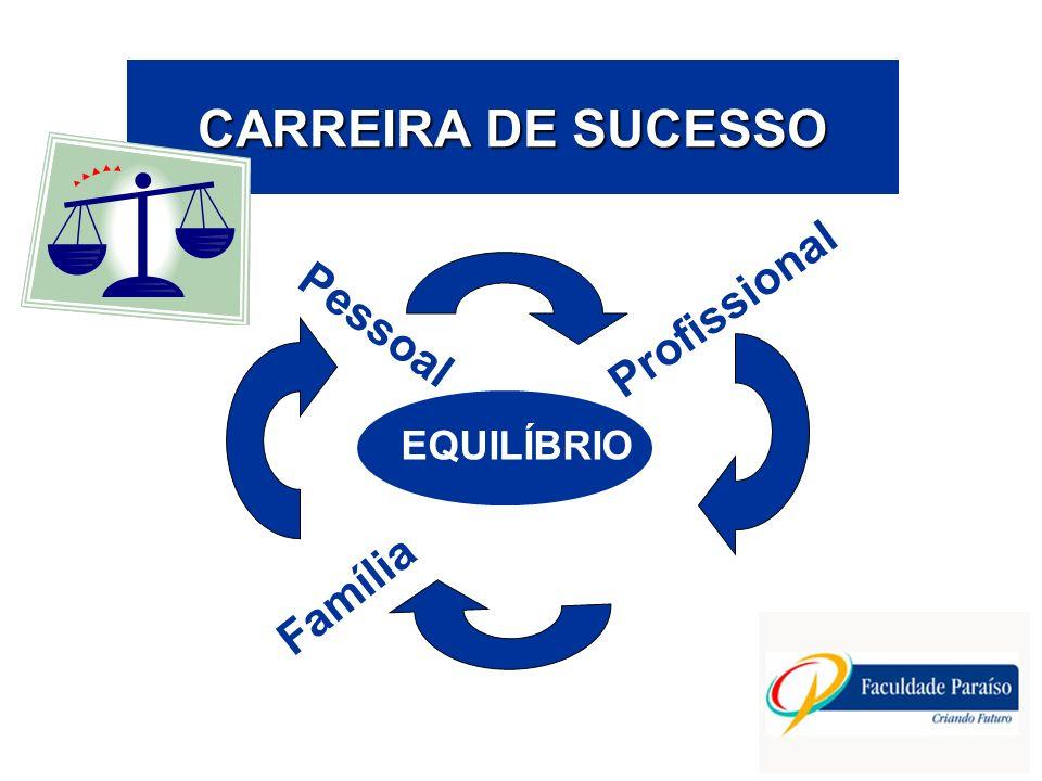 CARREIRA DE SUCESSO Equilíbrio e algumas atitudes Deixar de jogar futebol um dia da semana para jantar com a família contribui para o equilíbrio.
