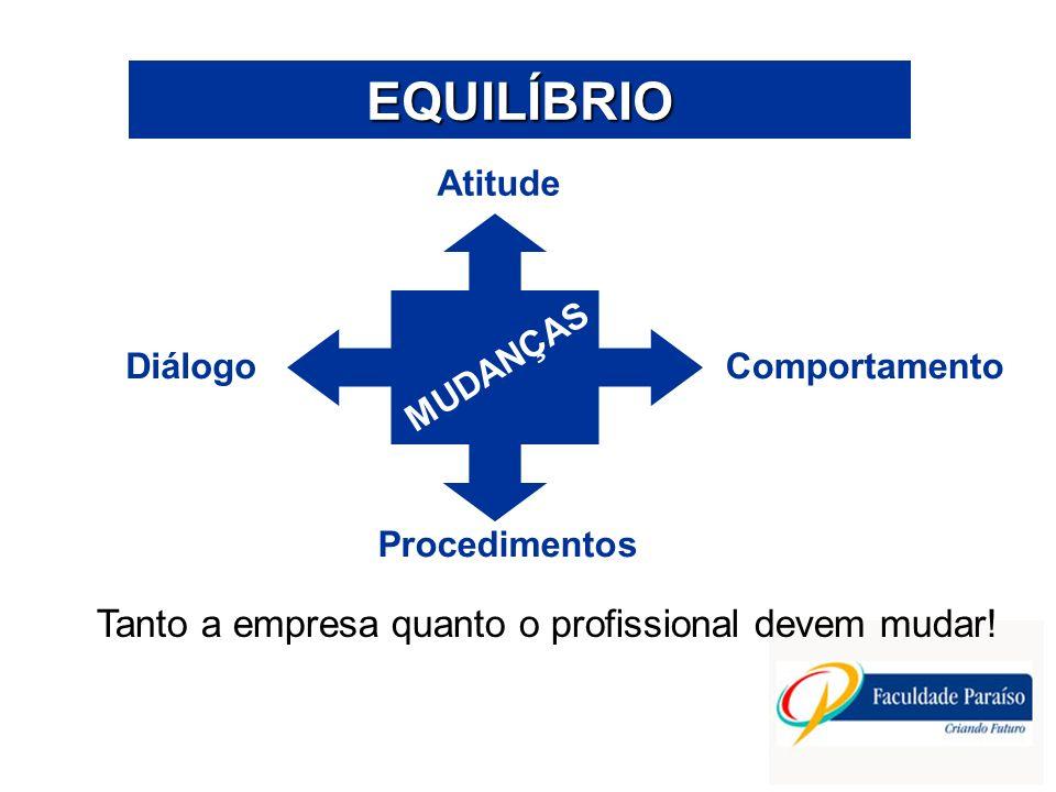 EQUILÍBRIO Tanto a empresa quanto o profissional devem mudar! MUDANÇAS Atitude ComportamentoDiálogo Procedimentos