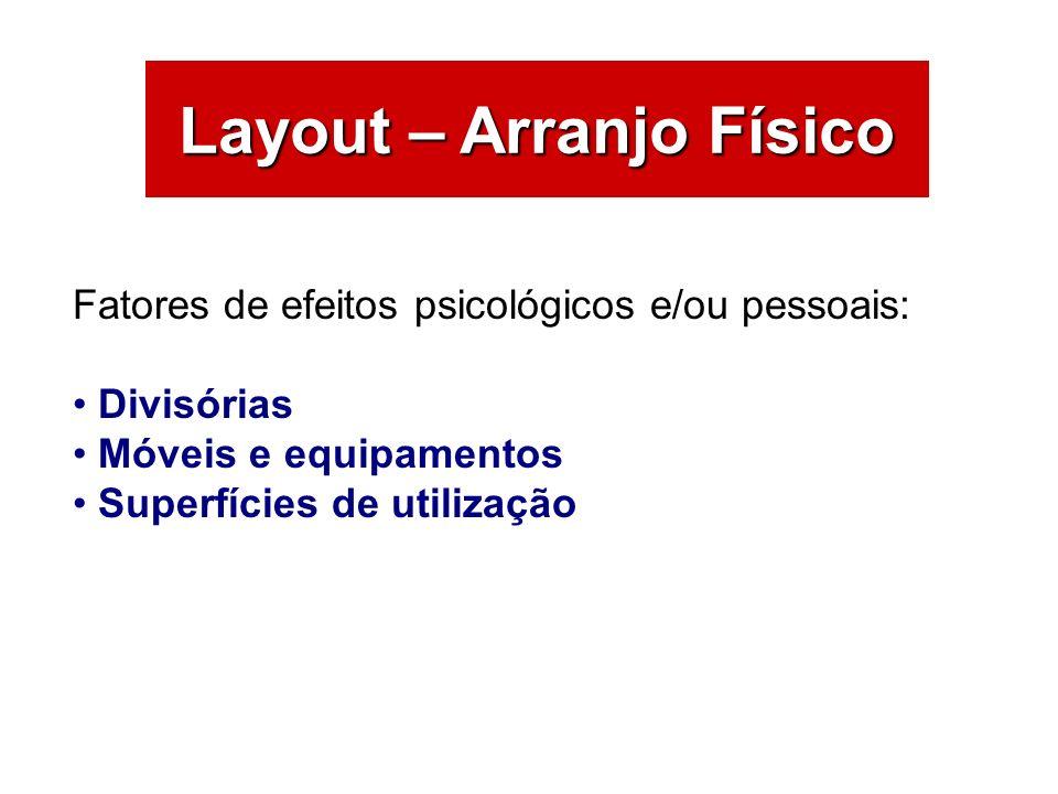 Layout – Arranjo Físico Fatores de efeitos psicológicos e/ou pessoais: Divisórias Móveis e equipamentos Superfícies de utilização