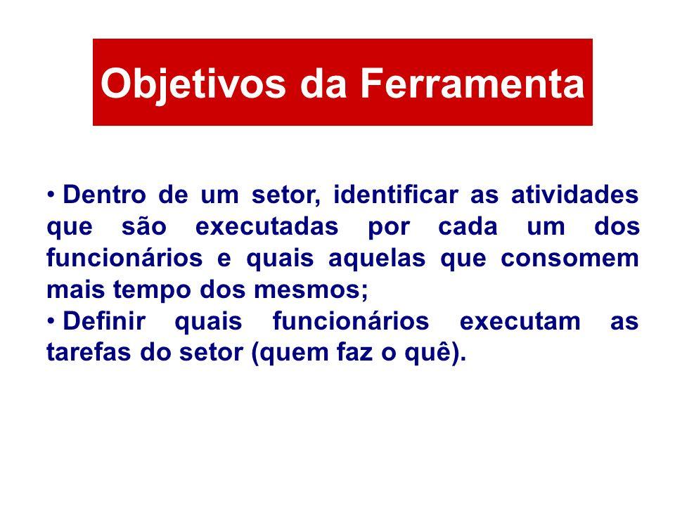 Objetivos da Ferramenta Dentro de um setor, identificar as atividades que são executadas por cada um dos funcionários e quais aquelas que consomem mai