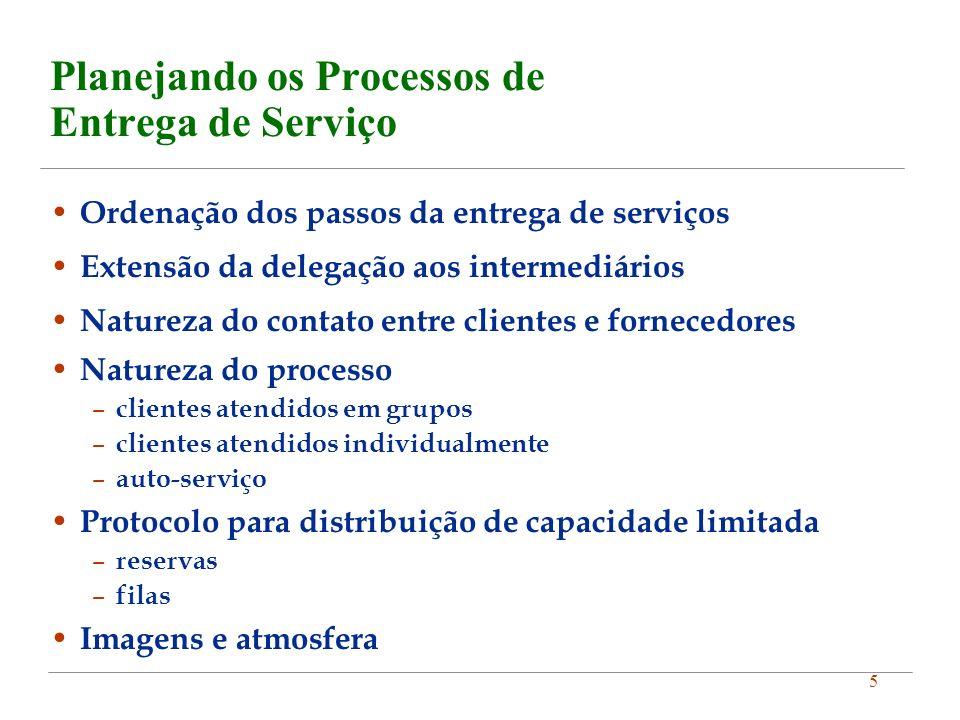 5 Planejando os Processos de Entrega de Serviço Ordenação dos passos da entrega de serviços Extensão da delegação aos intermediários Natureza do conta