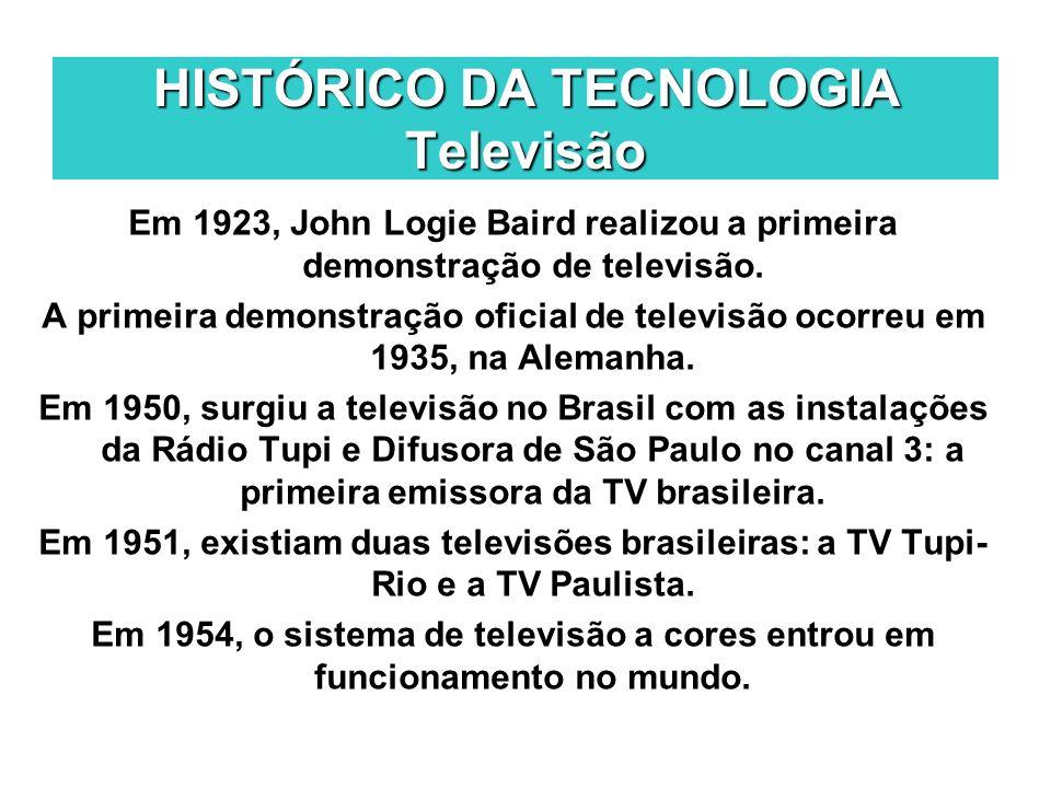 HISTÓRICO DA TECNOLOGIA Televisão Em 1923, John Logie Baird realizou a primeira demonstração de televisão. A primeira demonstração oficial de televisã