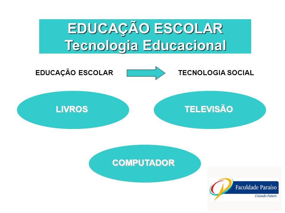 EDUCAÇÃO ESCOLAR Tecnologia Educacional EDUCAÇÃO ESCOLARTECNOLOGIA SOCIAL LIVROS TELEVISÃO COMPUTADOR