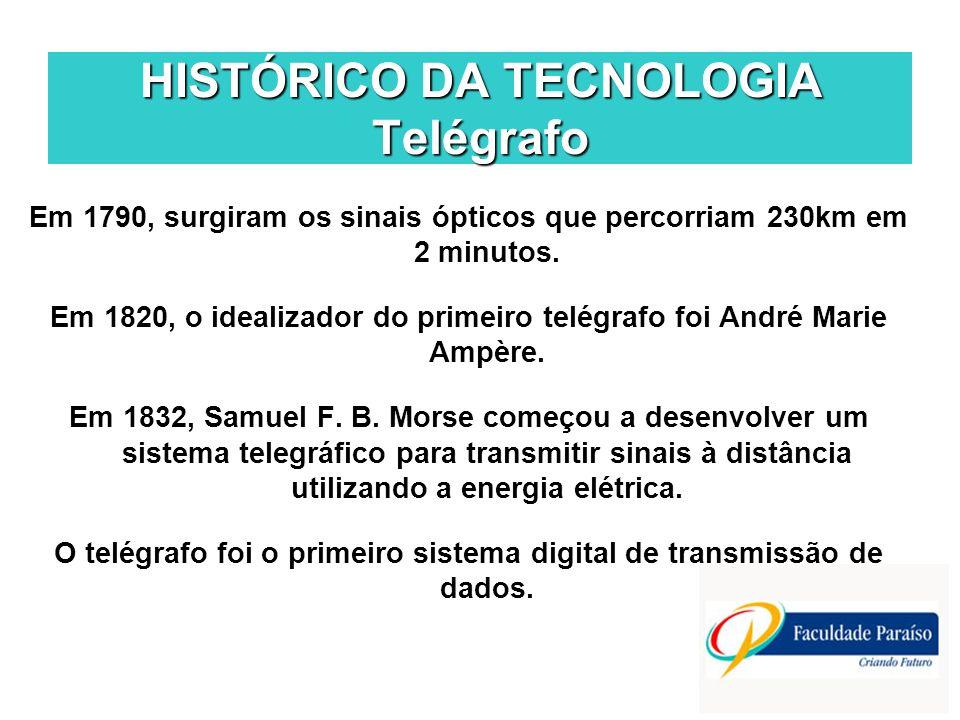 HISTÓRICO DA TECNOLOGIA Telégrafo Em 1790, surgiram os sinais ópticos que percorriam 230km em 2 minutos. Em 1820, o idealizador do primeiro telégrafo