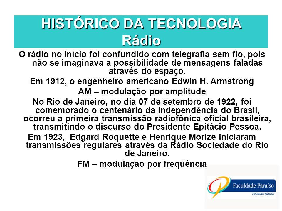 HISTÓRICO DA TECNOLOGIA Rádio O rádio no início foi confundido com telegrafia sem fio, pois não se imaginava a possibilidade de mensagens faladas atra