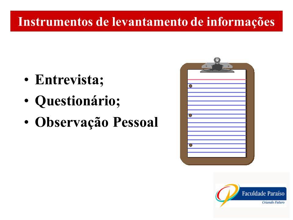 Instrumentos de levantamento de informações Entrevista; Questionário; Observação Pessoal