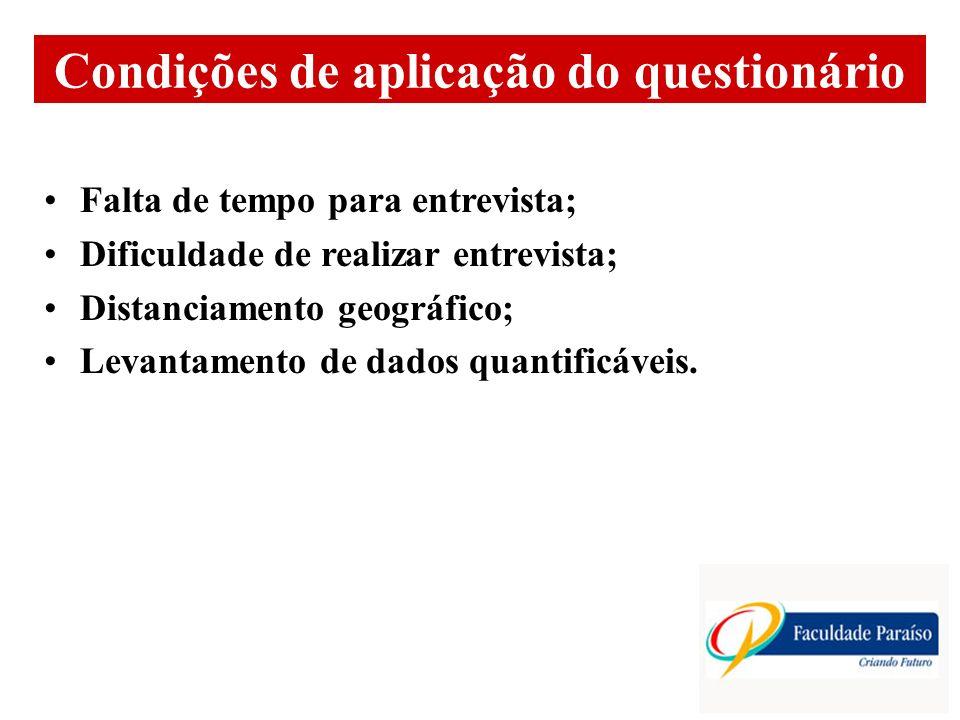 Condições de aplicação do questionário Falta de tempo para entrevista; Dificuldade de realizar entrevista; Distanciamento geográfico; Levantamento de