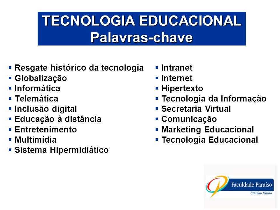 Resgate histórico da tecnologia Globalização Informática Telemática Inclusão digital Educação à distância Entretenimento Multimídia Sistema Hipermidiá