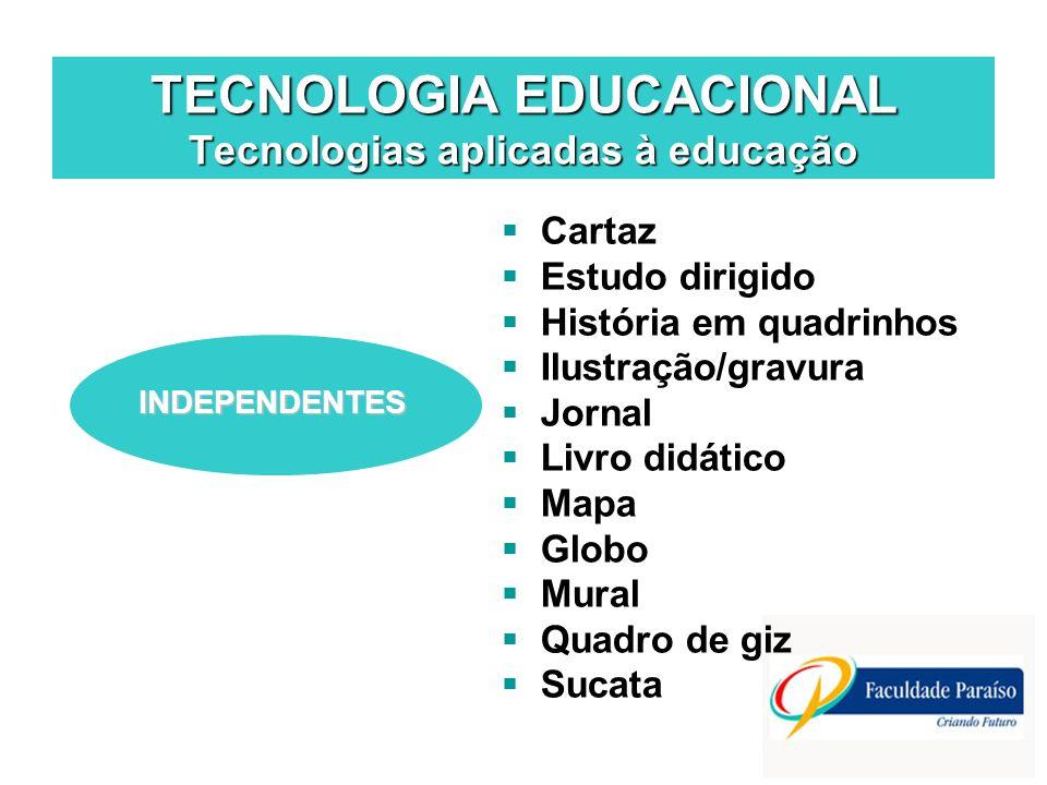 TECNOLOGIA EDUCACIONAL Tecnologias aplicadas à educação INDEPENDENTES Cartaz Estudo dirigido História em quadrinhos Ilustração/gravura Jornal Livro di
