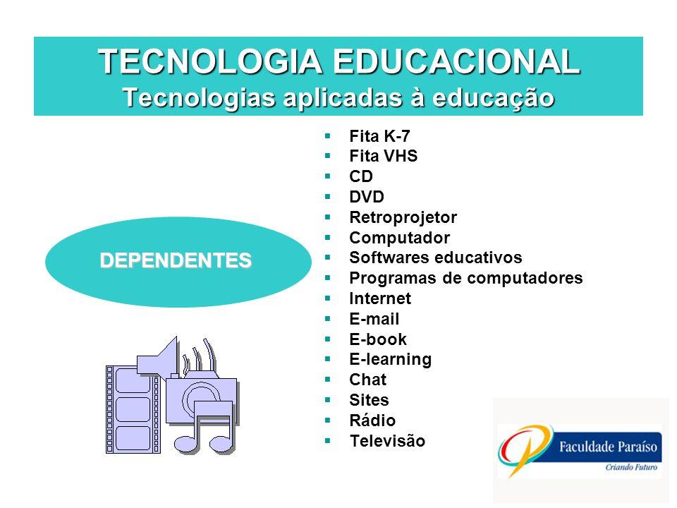 TECNOLOGIA EDUCACIONAL Tecnologias aplicadas à educação DEPENDENTES Fita K-7 Fita VHS CD DVD Retroprojetor Computador Softwares educativos Programas d