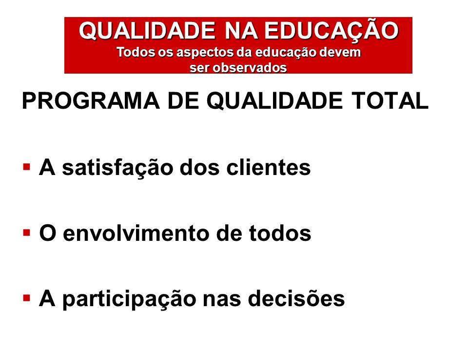 PROGRAMA DE QUALIDADE TOTAL A satisfação dos clientes O envolvimento de todos A participação nas decisões QUALIDADE NA EDUCAÇÃO Todos os aspectos da e