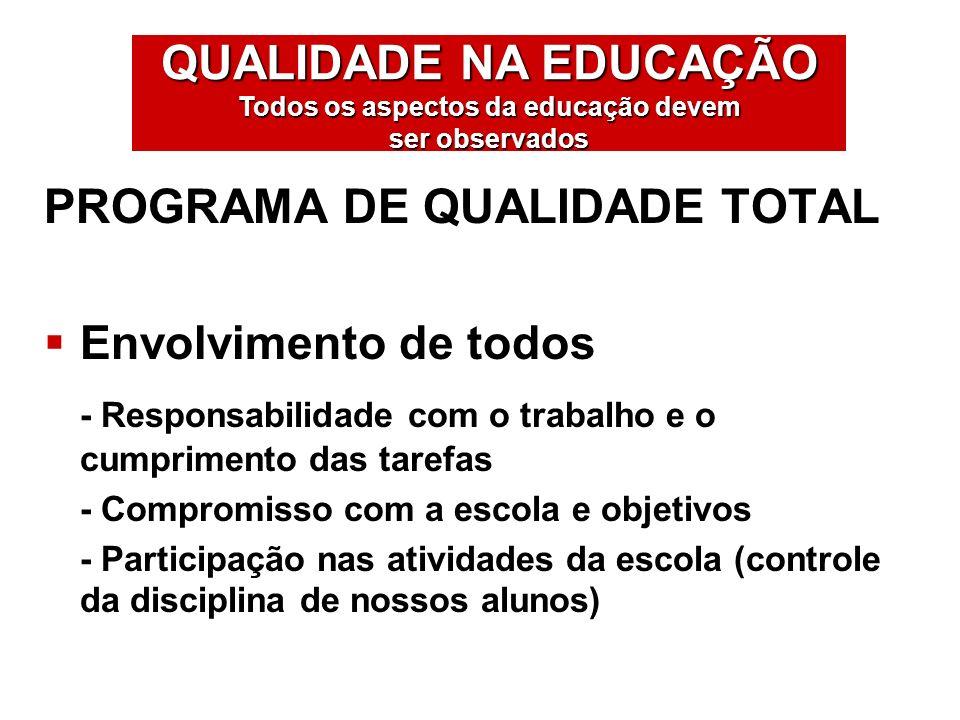 PROGRAMA DE QUALIDADE TOTAL Participação das decisões - Planejamento - Avaliação QUALIDADE NA EDUCAÇÃO Todos os aspectos da educação devem ser observados