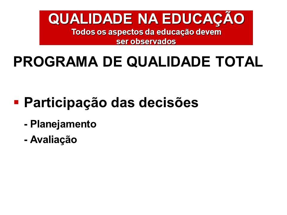 PROGRAMA DE QUALIDADE TOTAL Participação das decisões - Planejamento - Avaliação QUALIDADE NA EDUCAÇÃO Todos os aspectos da educação devem ser observa