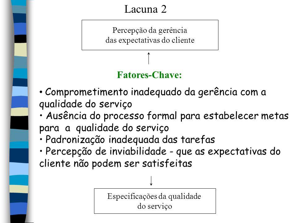 Lacuna 2 Percepção da gerência das expectativas do cliente Fatores-Chave: Comprometimento inadequado da gerência com a qualidade do serviço Ausência d