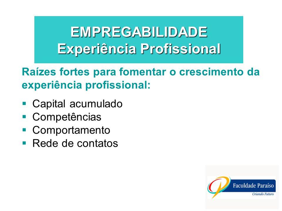 EMPREGABILIDADE Experiência Profissional Capital acumulado Competências Comportamento Rede de contatos Raízes fortes para fomentar o crescimento da ex