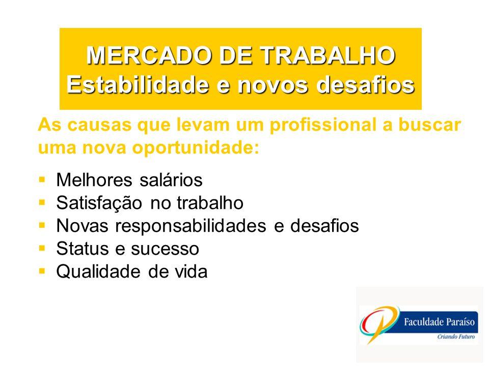 MERCADO DE TRABALHO Estabilidade e novos desafios Melhores salários Satisfação no trabalho Novas responsabilidades e desafios Status e sucesso Qualida