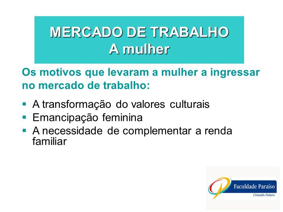 MERCADO DE TRABALHO A mulher A transformação do valores culturais Emancipação feminina A necessidade de complementar a renda familiar Os motivos que l