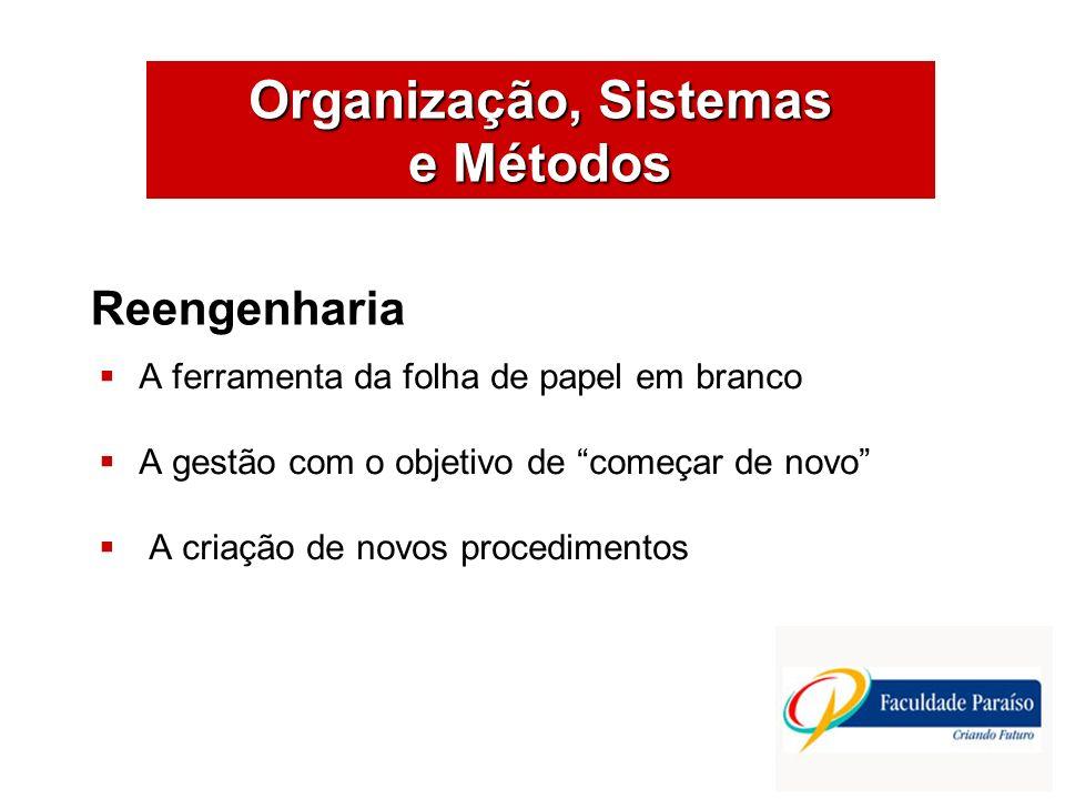 ÁREAS DE ATUAÇÃO A ferramenta da folha de papel em branco A gestão com o objetivo de começar de novo A criação de novos procedimentos Organização, Sis