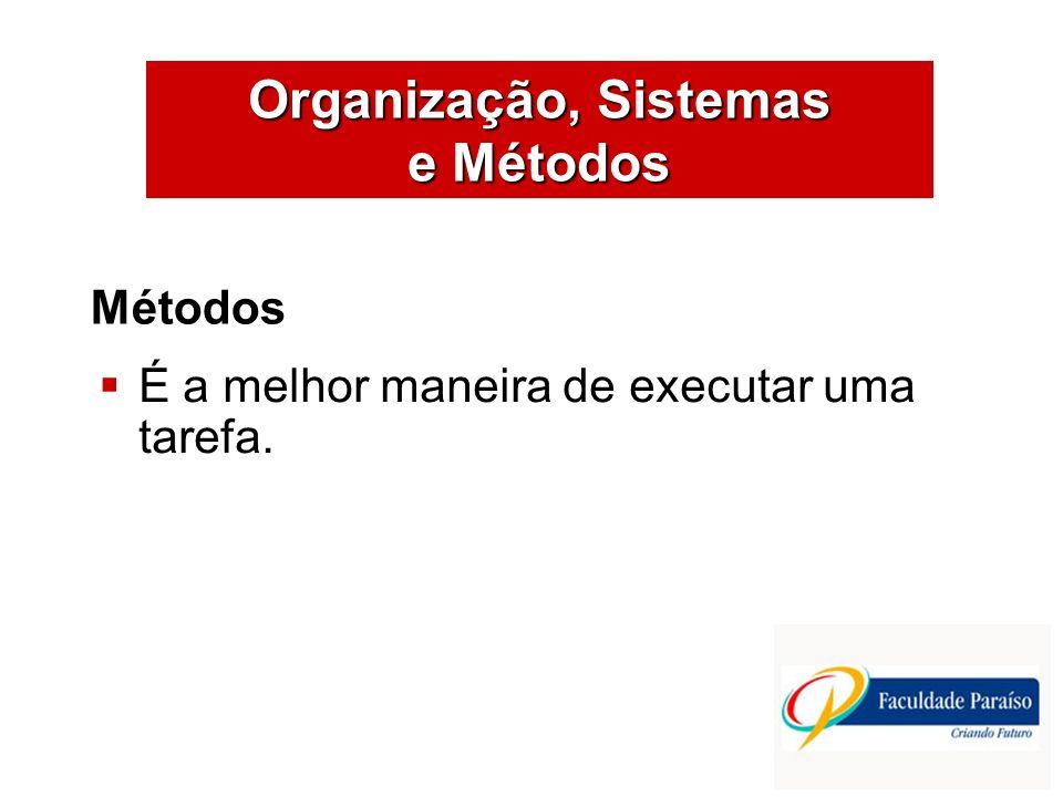 ÁREAS DE ATUAÇÃO É a melhor maneira de executar uma tarefa. Organização, Sistemas e Métodos Métodos