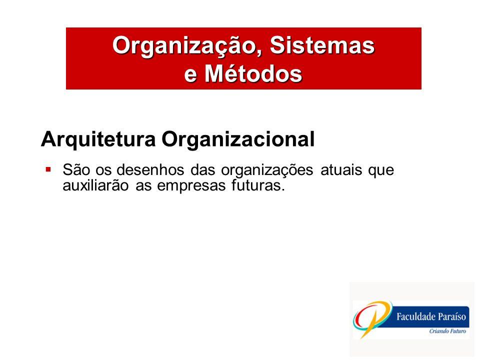 ÁREAS DE ATUAÇÃO São os desenhos das organizações atuais que auxiliarão as empresas futuras. Organização, Sistemas e Métodos Arquitetura Organizaciona