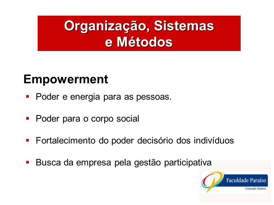 ÁREAS DE ATUAÇÃO Organização, Sistemas e Métodos Empowerment Poder e energia para as pessoas. Poder para o corpo social Fortalecimento do poder decisó