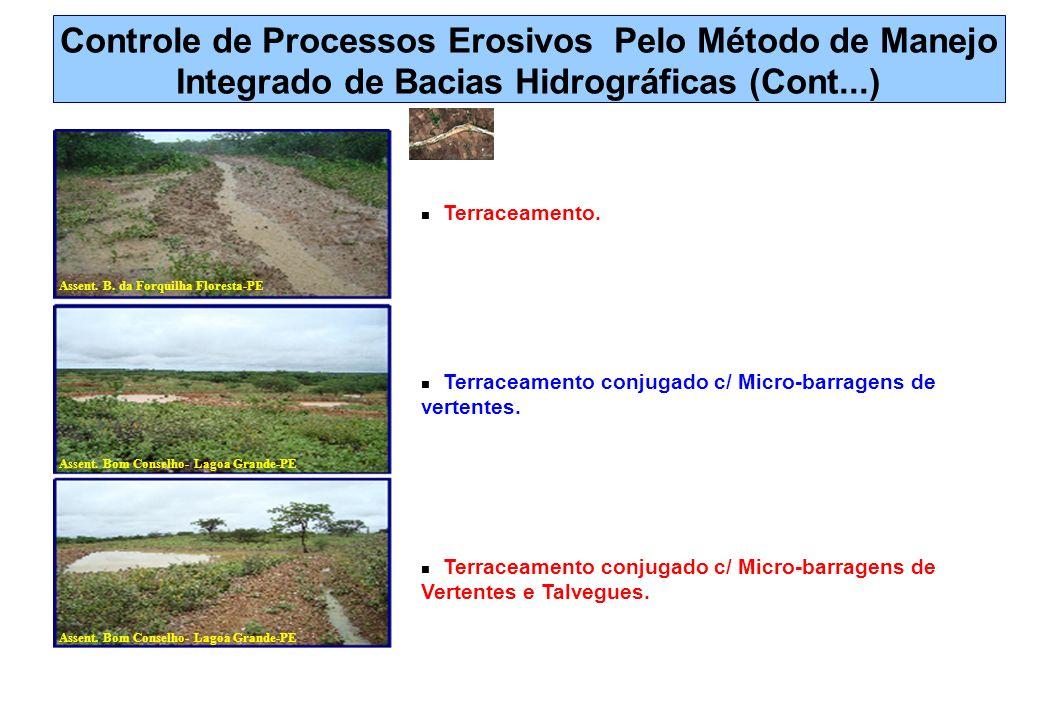 Terraceamento. Terraceamento conjugado c/ Micro-barragens de vertentes. Terraceamento conjugado c/ Micro-barragens de Vertentes e Talvegues. Controle