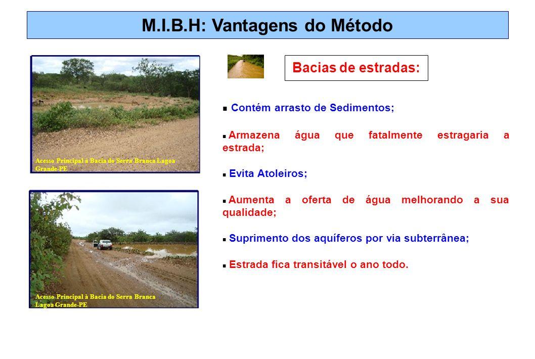 M.I.B.H: Vantagens do Método Bacias de estradas: Contém arrasto de Sedimentos; Armazena água que fatalmente estragaria a estrada; Evita Atoleiros; Aum