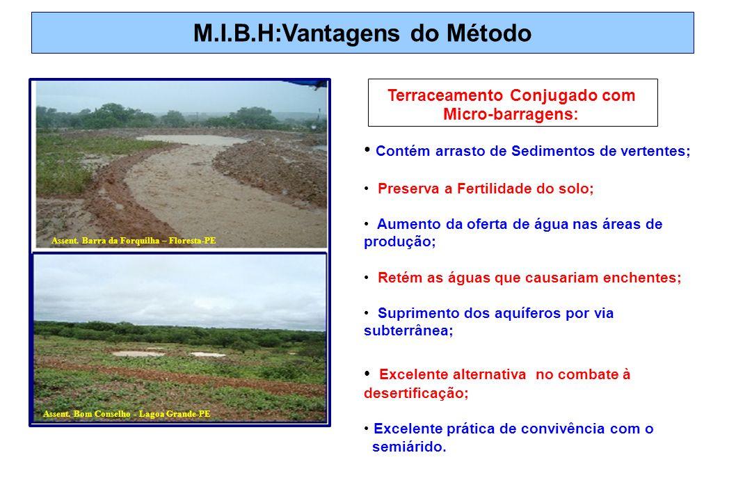 M.I.B.H:Vantagens do Método Terraceamento Conjugado com Micro-barragens: Contém arrasto de Sedimentos de vertentes; Preserva a Fertilidade do solo; Au