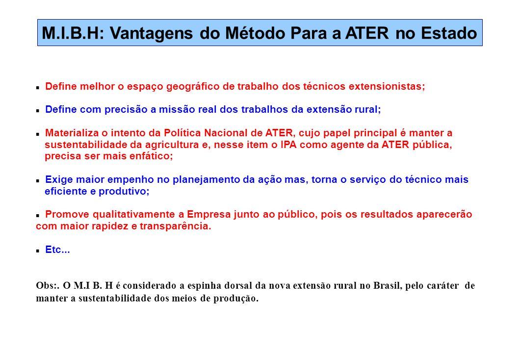 M.I.B.H: Vantagens do Método Para a ATER no Estado Vantagens do Método para A Extensão Rural no Estado de Pernambuco: Define melhor o espaço geográfic