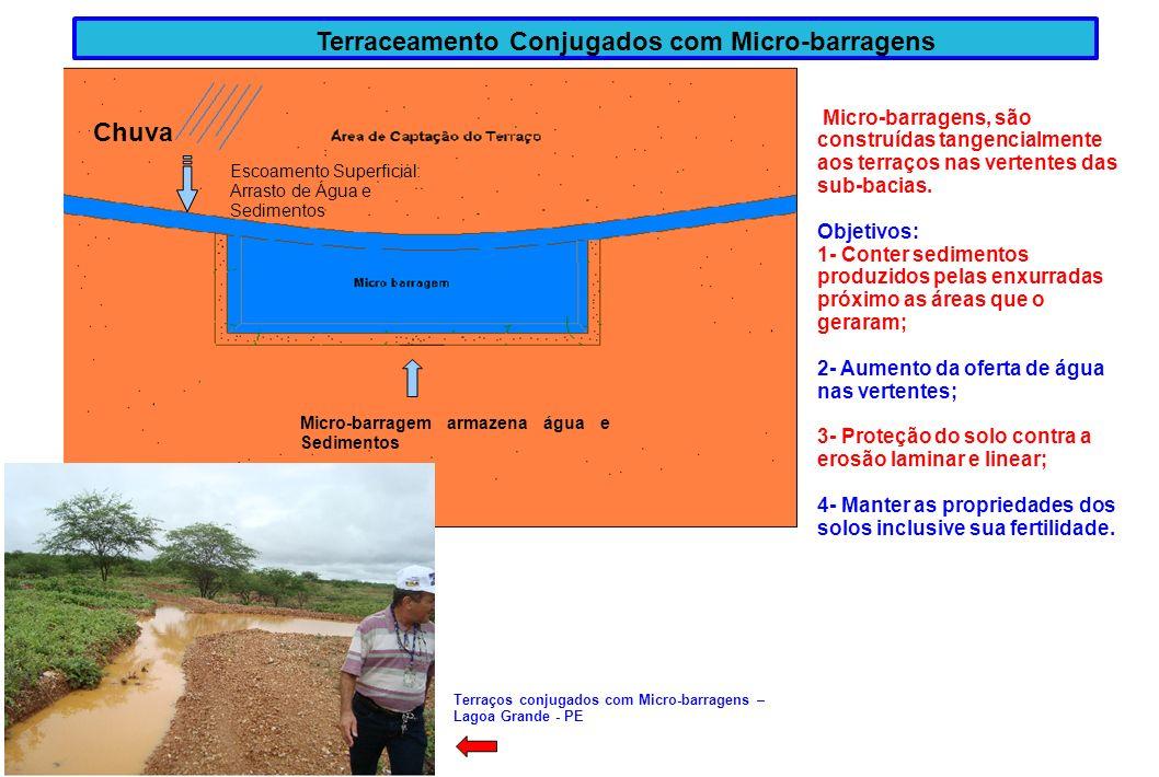 Terraceamento Conjugados com Micro-barragens Micro-barragens, são construídas tangencialmente aos terraços nas vertentes das sub-bacias. Objetivos: 1-