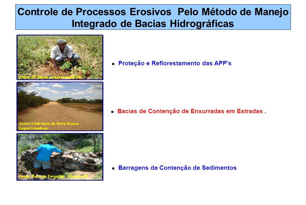 Controle de Processos Erosivos Pelo Método de Manejo Integrado de Bacias Hidrográficas Proteção e Reflorestamento das APP's Bacias de Contenção de Enx