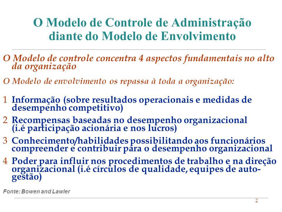 2 O Modelo de Controle de Administração diante do Modelo de Envolvimento O Modelo de controle concentra 4 aspectos fundamentais no alto da organização