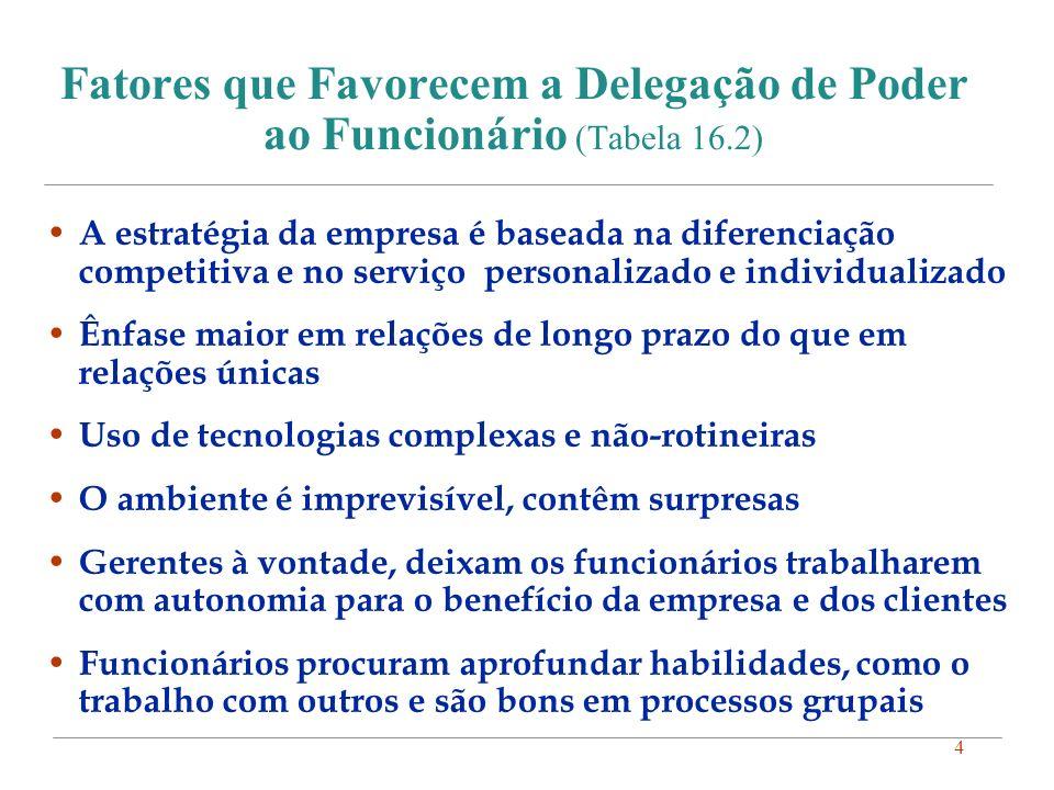 4 Fatores que Favorecem a Delegação de Poder ao Funcionário (Tabela 16.2) A estratégia da empresa é baseada na diferenciação competitiva e no serviço