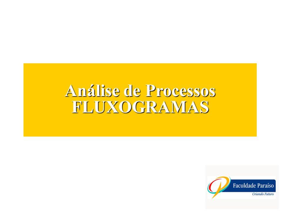 Análise de Processos FLUXOGRAMAS