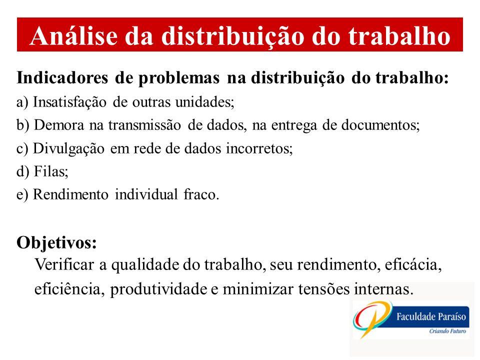 Análise da distribuição do trabalho Indicadores de problemas na distribuição do trabalho: a) Insatisfação de outras unidades; b) Demora na transmissão