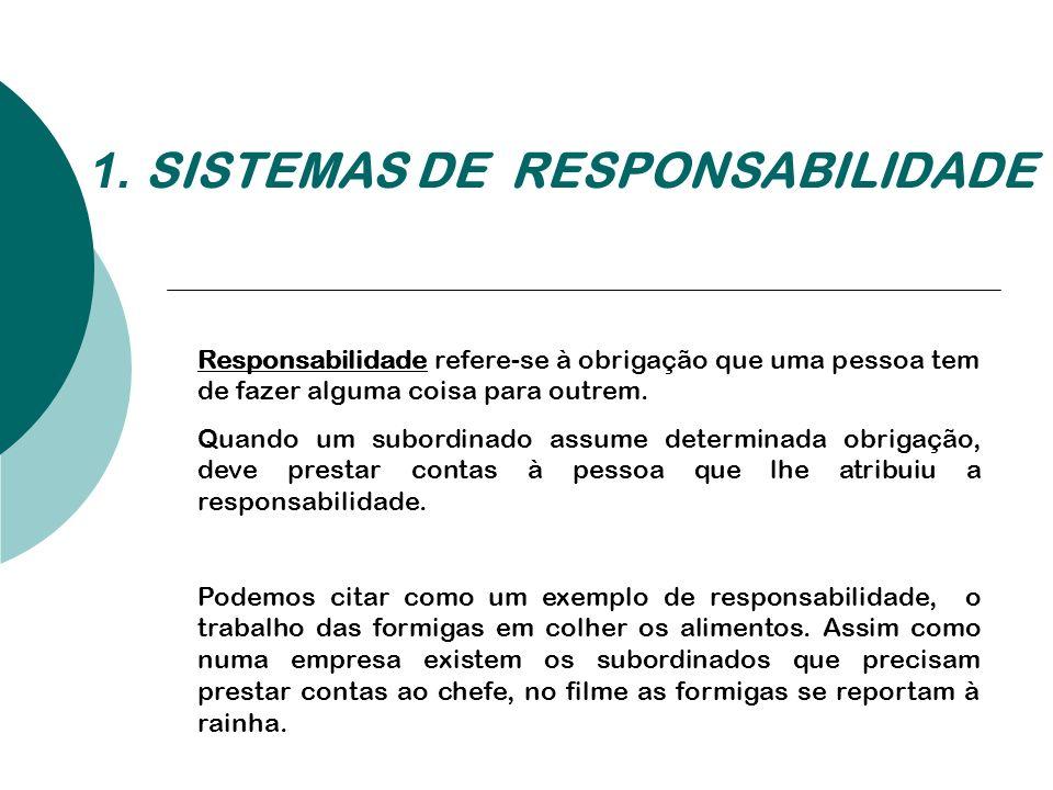 1. SISTEMAS DE RESPONSABILIDADE Responsabilidade refere-se à obrigação que uma pessoa tem de fazer alguma coisa para outrem. Quando um subordinado ass