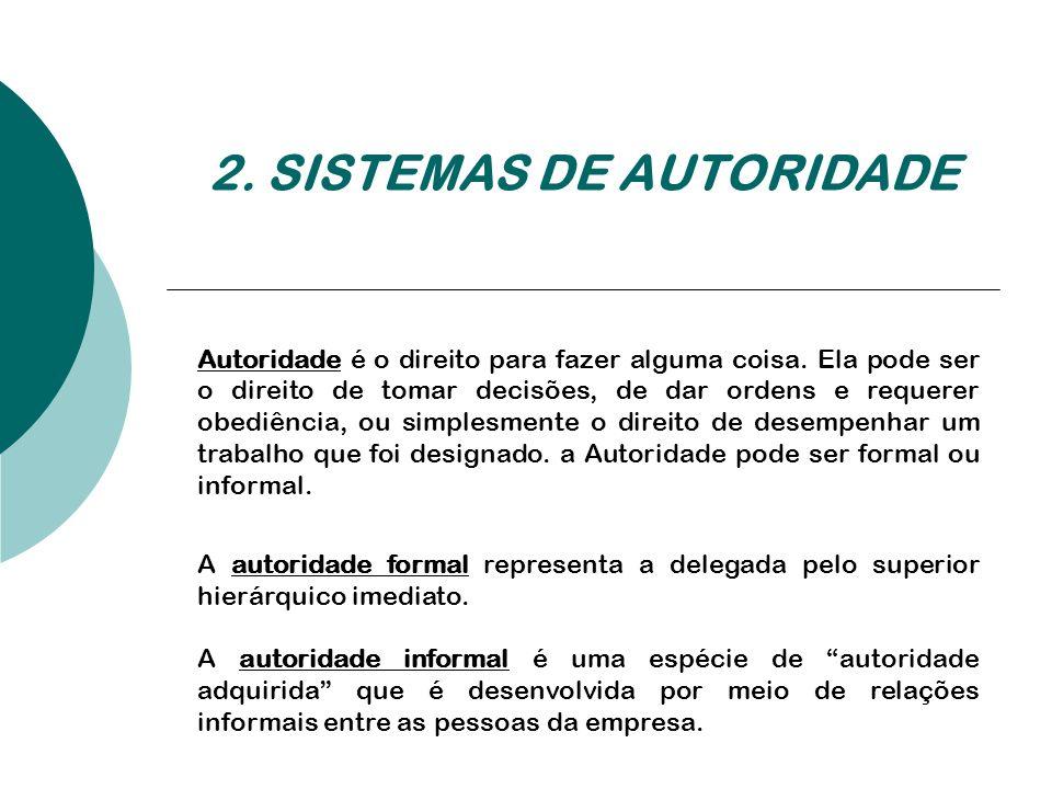 2. SISTEMAS DE AUTORIDADE Autoridade é o direito para fazer alguma coisa. Ela pode ser o direito de tomar decisões, de dar ordens e requerer obediênci